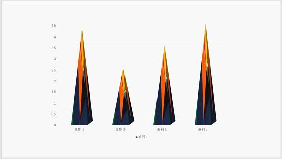 只要学会这一招,制作漂亮的PPT图表并不难!