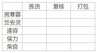 Excel技巧分享:sumif函数隔列求和方法和vlookup匹配出来是N/A的解决方式