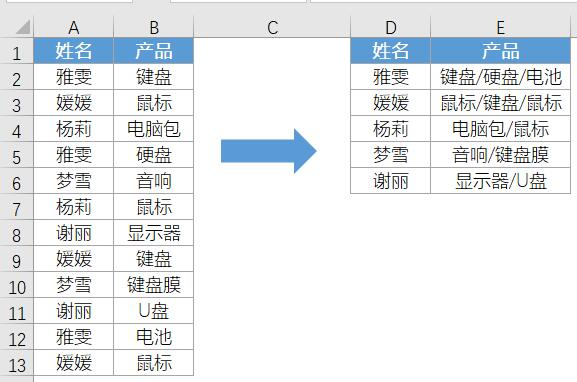 excel中textjoin函数的使用方法和案例分享textjoin函数语句实操