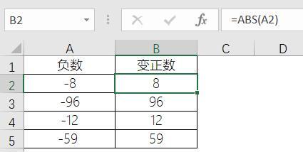 Excel负数变正数的函数来解决表格中的负值怎么变成正值问题