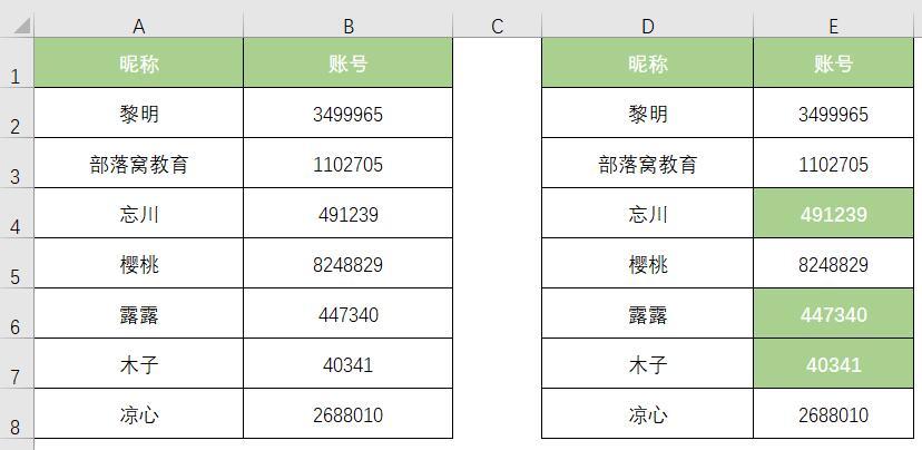 Excel格式刷怎么刷整个表格的方法技巧