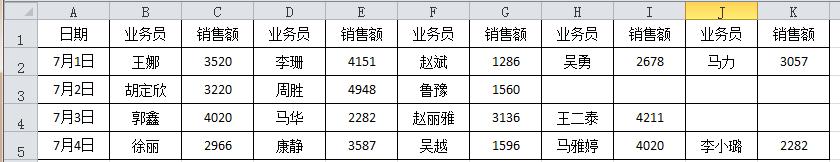 Excel中数据矩阵转置:excel怎么把列转换成行的实战案例
