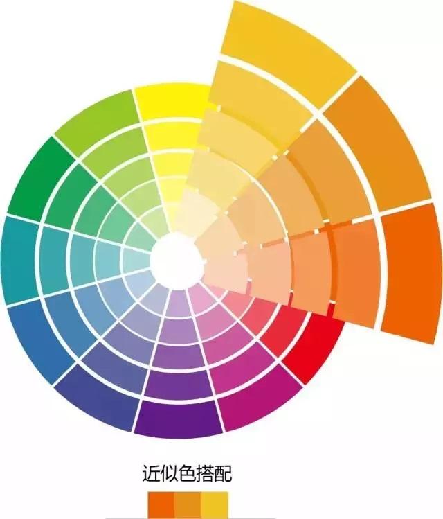 """一""""渐""""到底,PPT中高逼格的渐变色如何打造"""