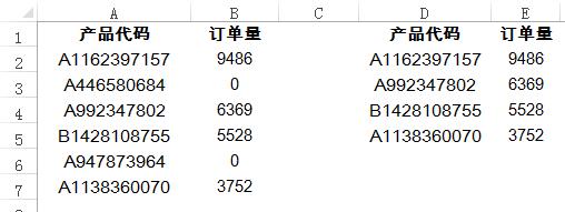 excel表格筛选怎么做之相关案例:Excel 筛选不等于0的数据