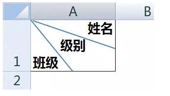 如何制作不同的斜线表头