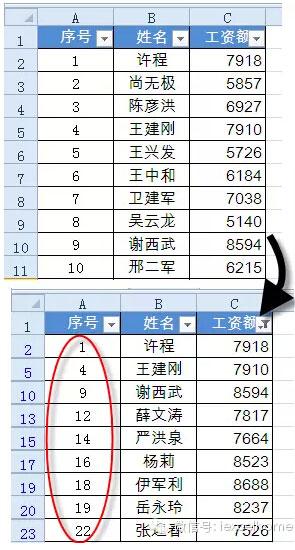 Excel表格中序号相关操作技巧