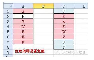 两个excel表格核对的6种方法