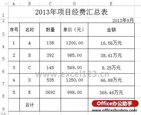 """Excel表格中以""""万元""""为单位显示金额的设置方法"""