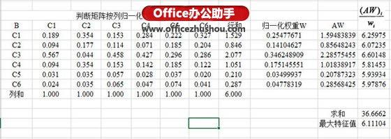 用Excel计算层次分析法的矩阵权重分析