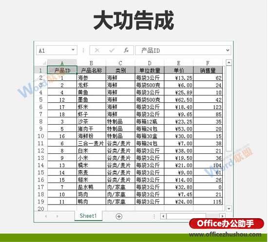 自定义排序Excel数据的方法