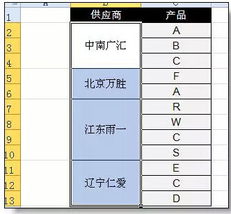 Excel分类汇总的高级使用技巧