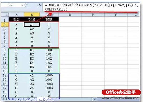 使用excel函数公式合并多个工作表的方法