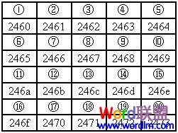 软键盘输入带圈数字