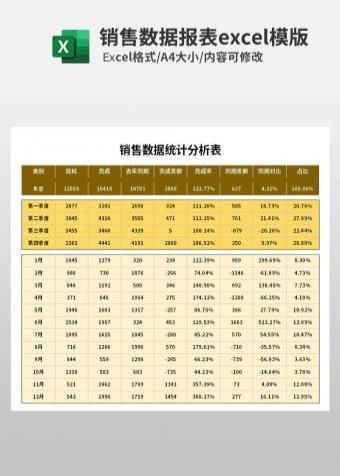 销售数据统计分析表模版