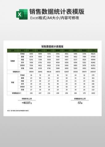 企业公司销售数据统计表模版