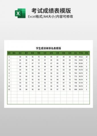 学生成绩单排名表模版