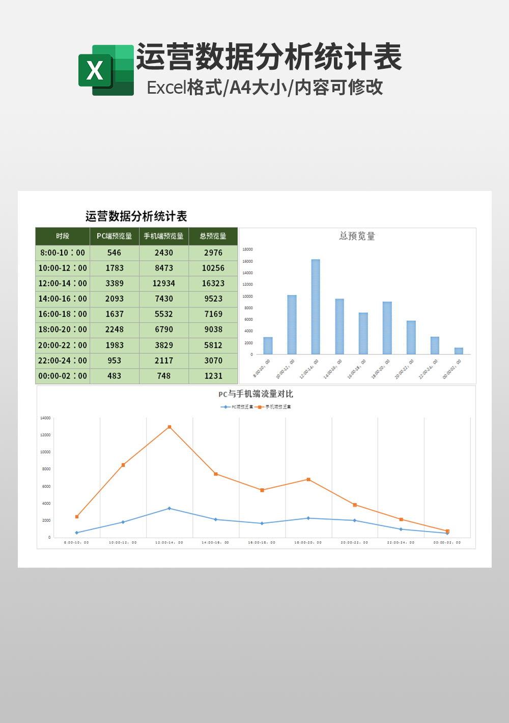 财务运营数据分析统计表模版