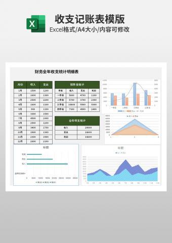财务全年收支统计明细表模版