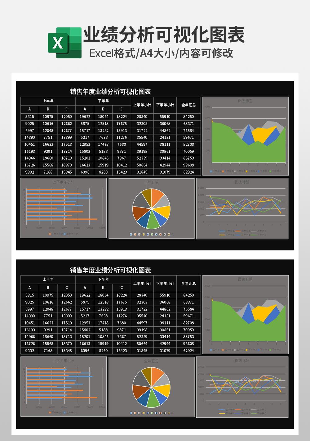 销售年度业绩分析可视化图表