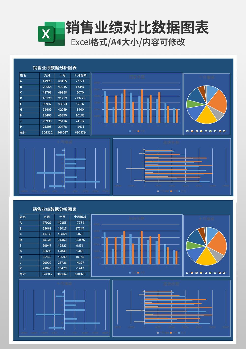 销售业绩数据分析图表模版