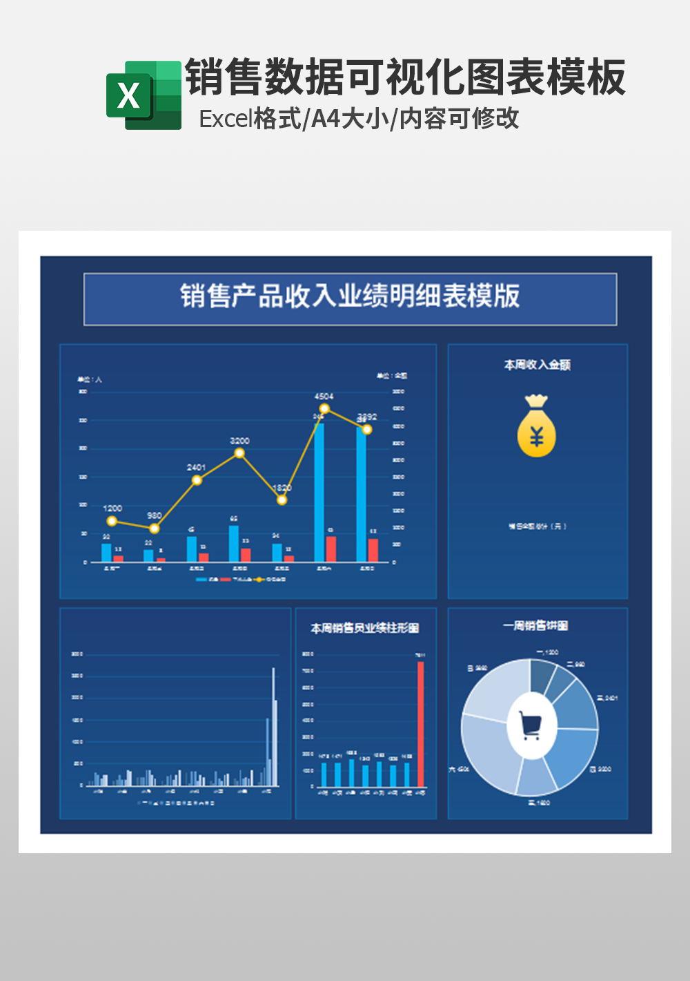 销售产品收入业绩明细表模版