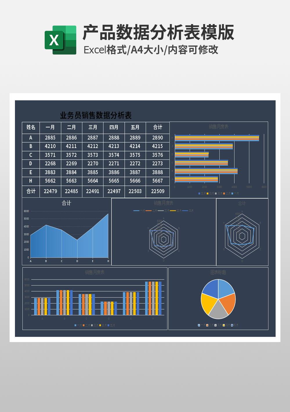 创意多表联动业务员销售数据分析表模板