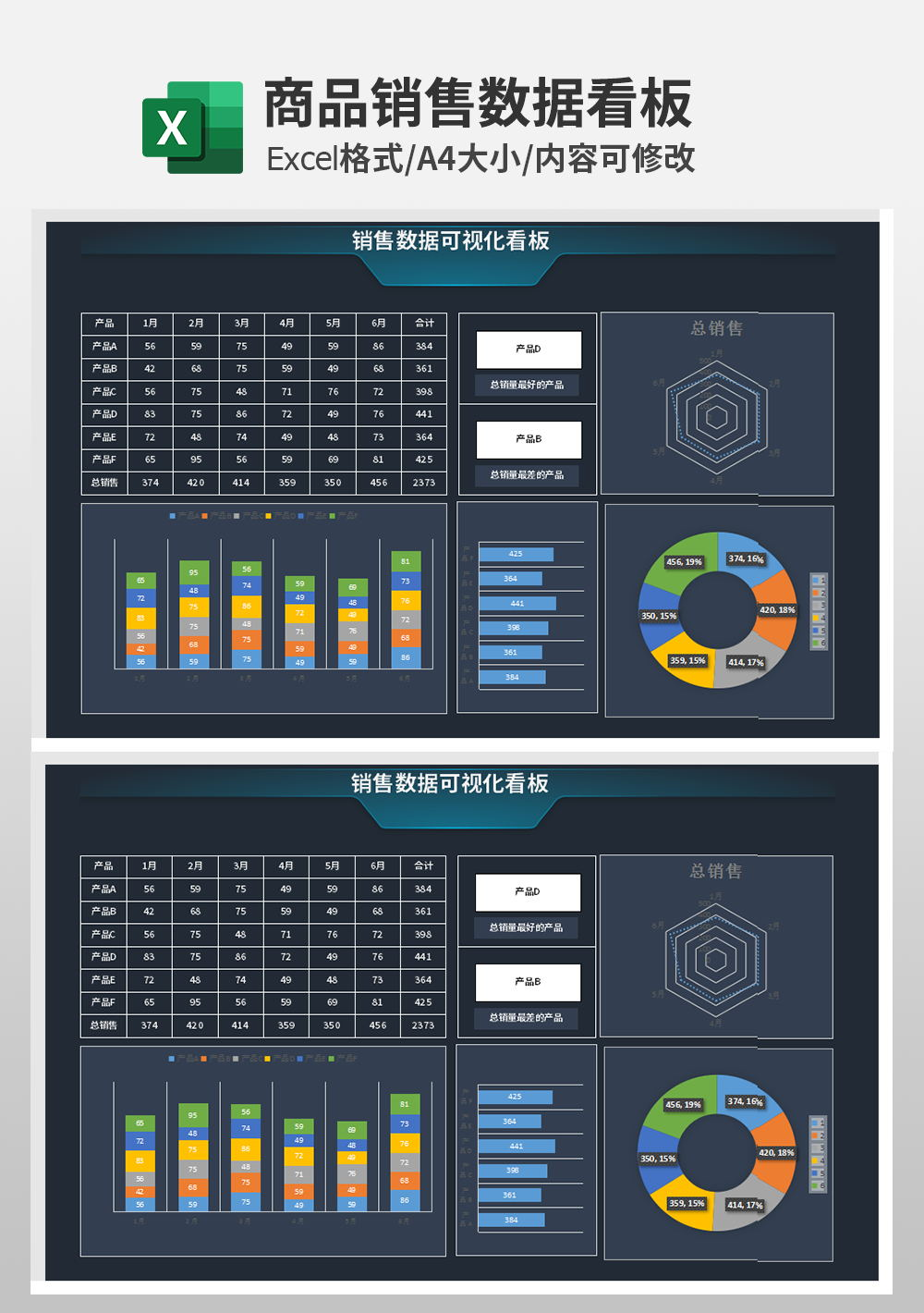 创意多表联动商品销售数据看板
