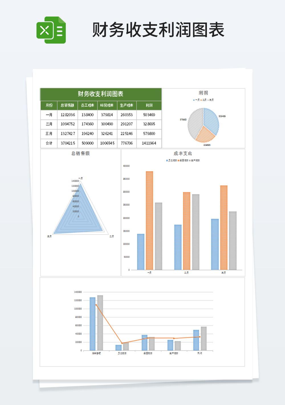 财务收支利润图表
