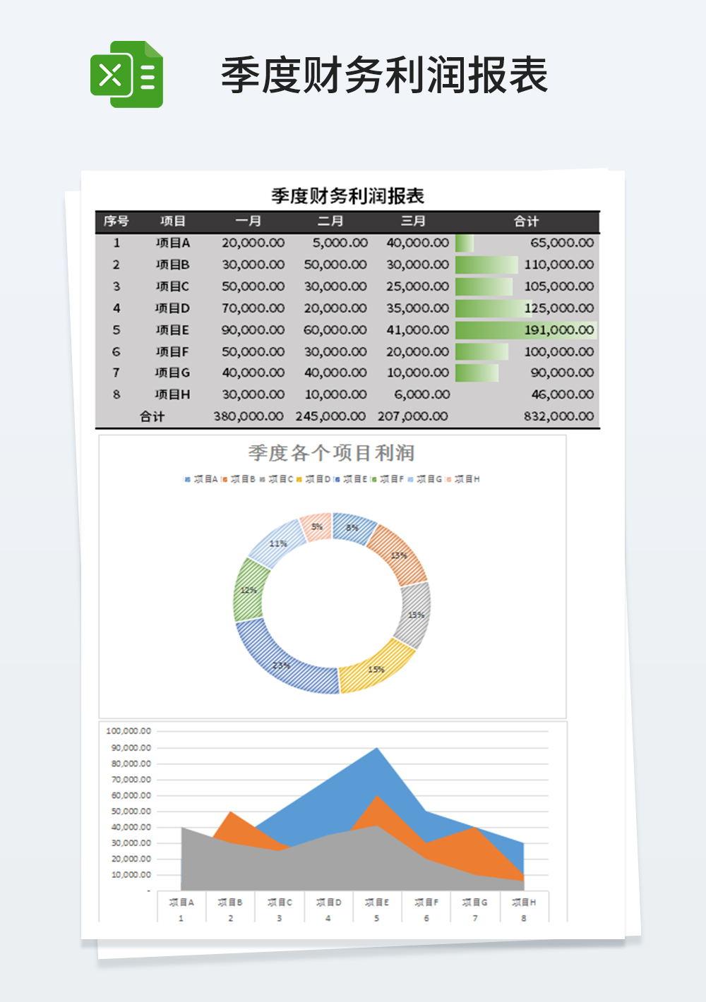 季度财务利润报表